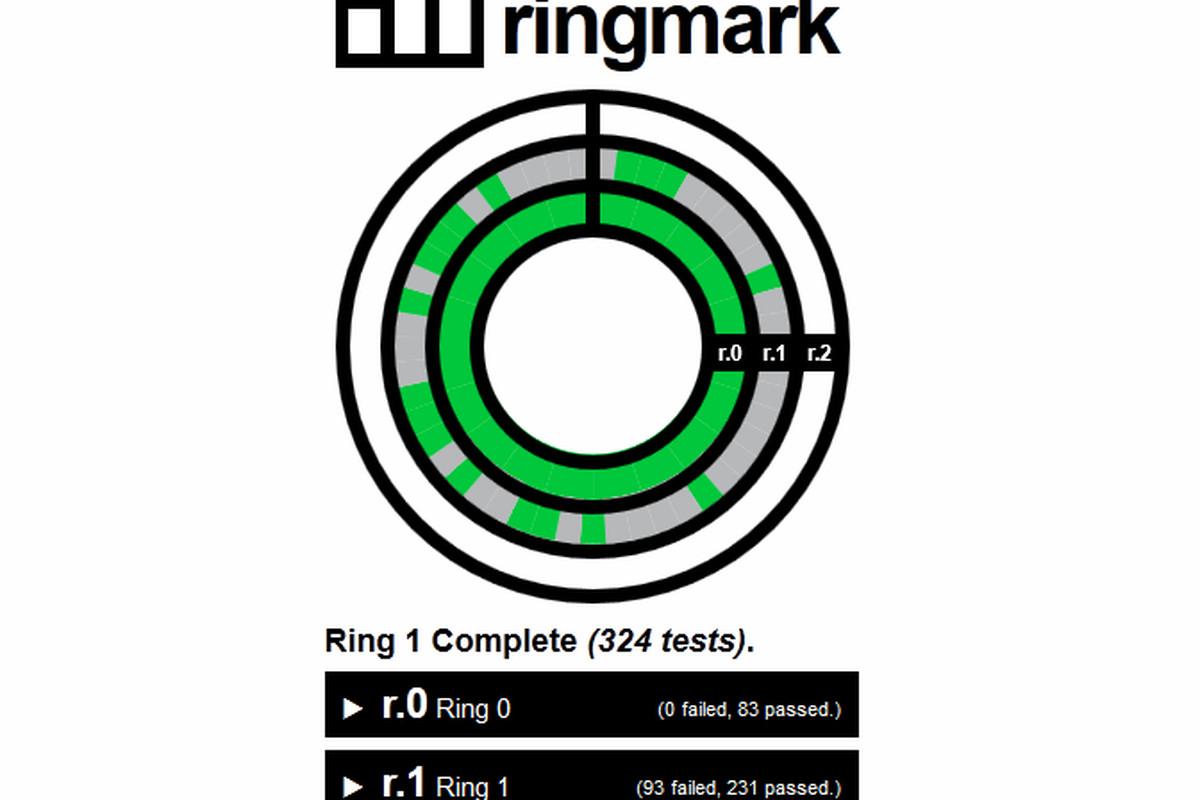 Ringmark