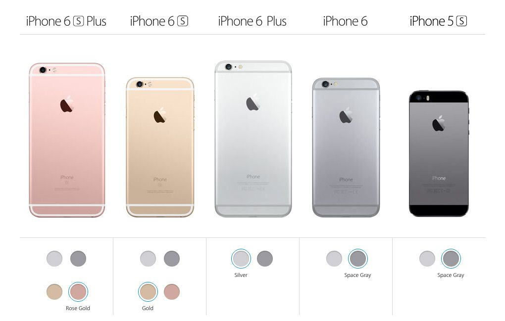 outlet store 8994d 87db5 The pink iPhone is here | The Verge