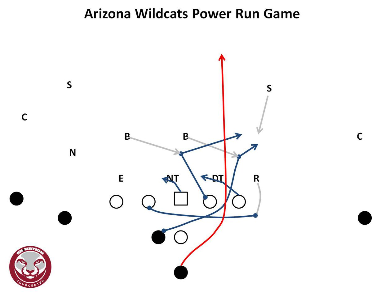 Arizona_Power