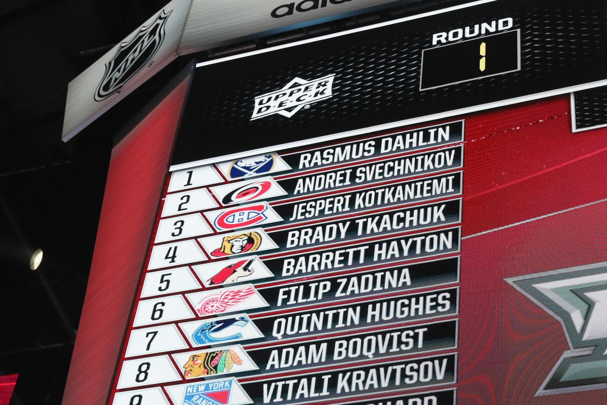 The Montreal Canadiens Will Select 15th Overall In The 2019 Nhl