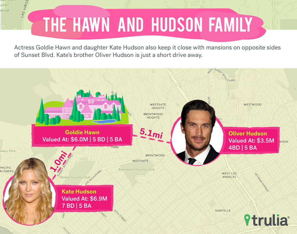 Map showing houses of Goldie Hawn and children