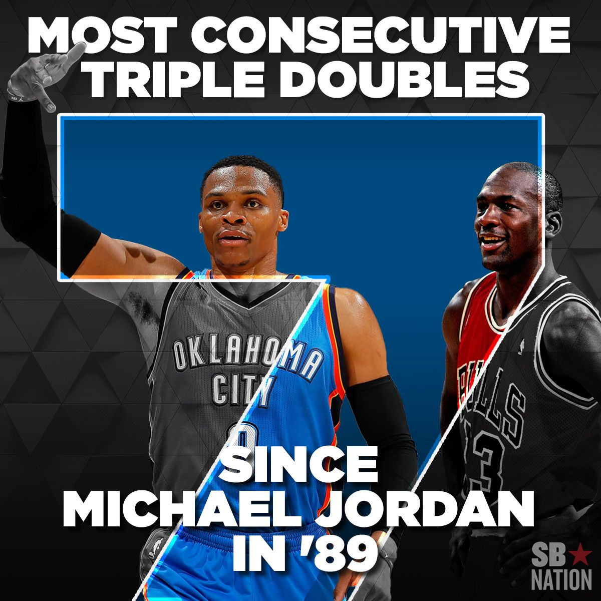 reputable site 3d6d0 cecb3 On Friday night, Russell Westbrook tied Jordan s seven consecutive triple- doubles with a rebound in the fourth quarter. He started quickly, recording  six ...
