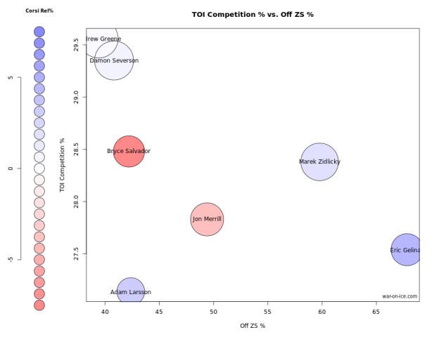 11-16 War on Ice Comp vs OZS Devils Dmen Resize