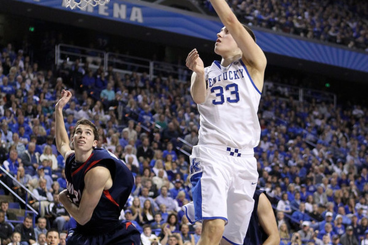 Kyle Wiltjer demonstrates the proper use of the off hand versus the Loyola (MD) Greyhounds.