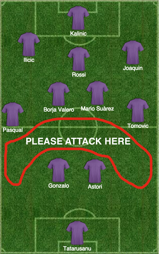 Tactical example 4-2-3-1