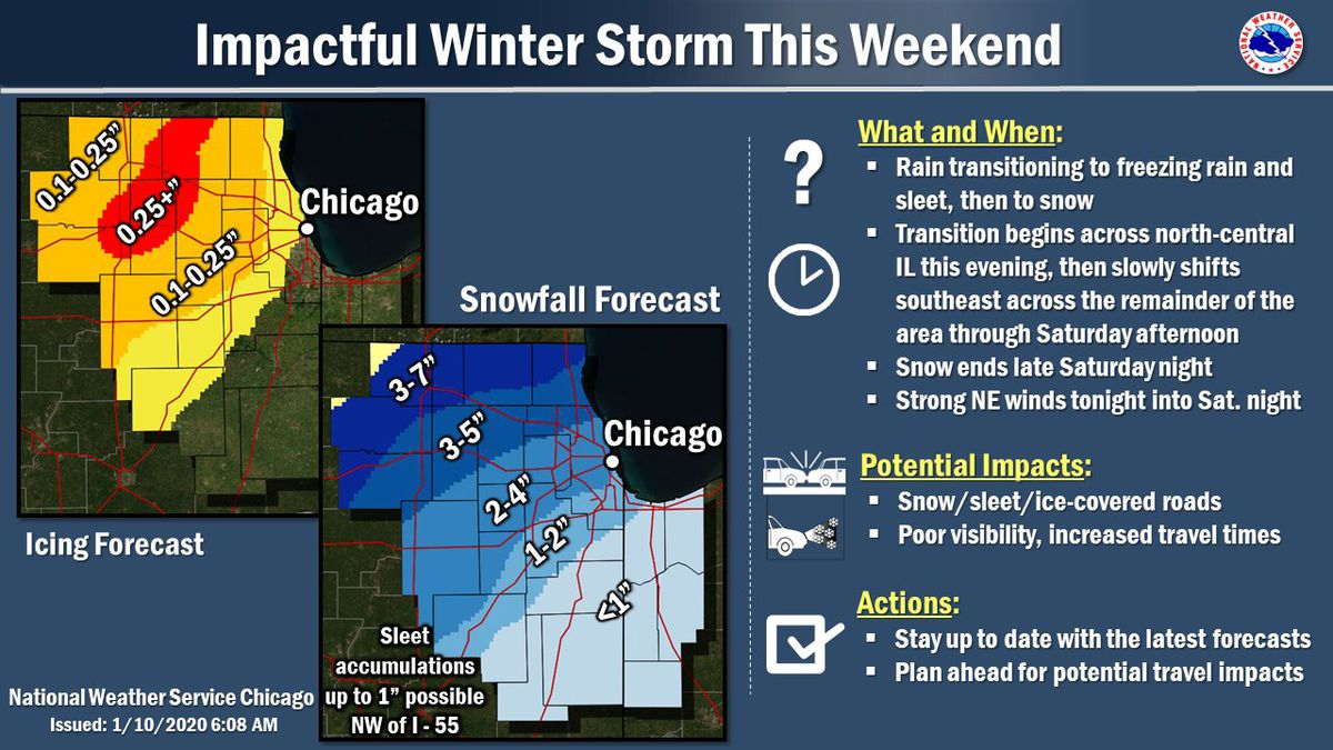 Forecasters predict the Chicago area will see rain followed by snow Saturday, Jan. 11, 2020.