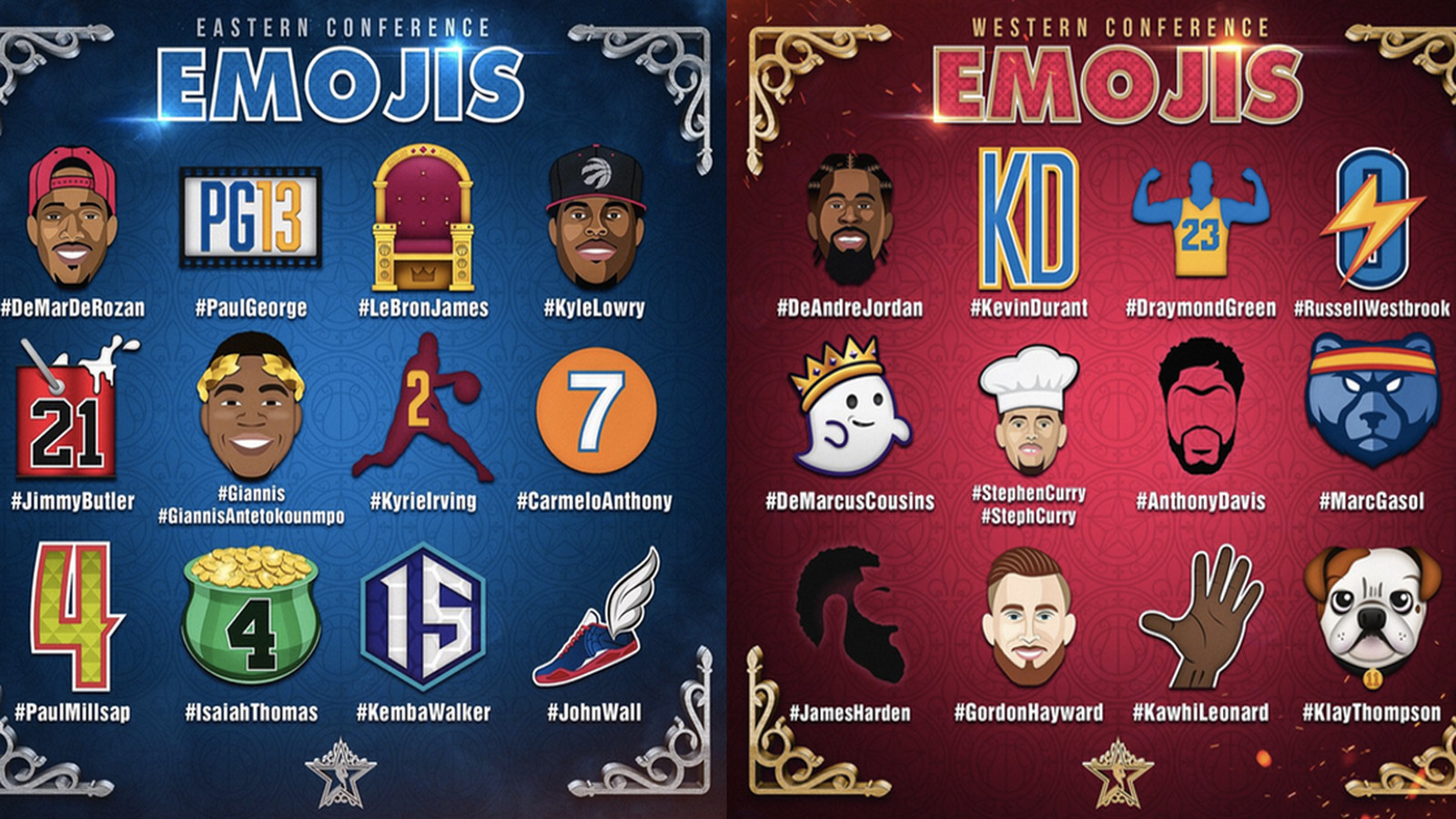 The custom nba all star player emojis ranked - Nba all teams wallpaper ...