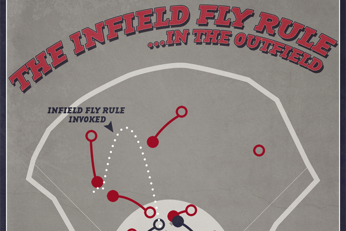 Px Cricket Fielding Positions Svg further Infield Fly Rule W For Sbn likewise Infielddepth likewise F Dd Cbf E Dd C D Cee furthermore Baseball Diamond. on baseball infield diagram