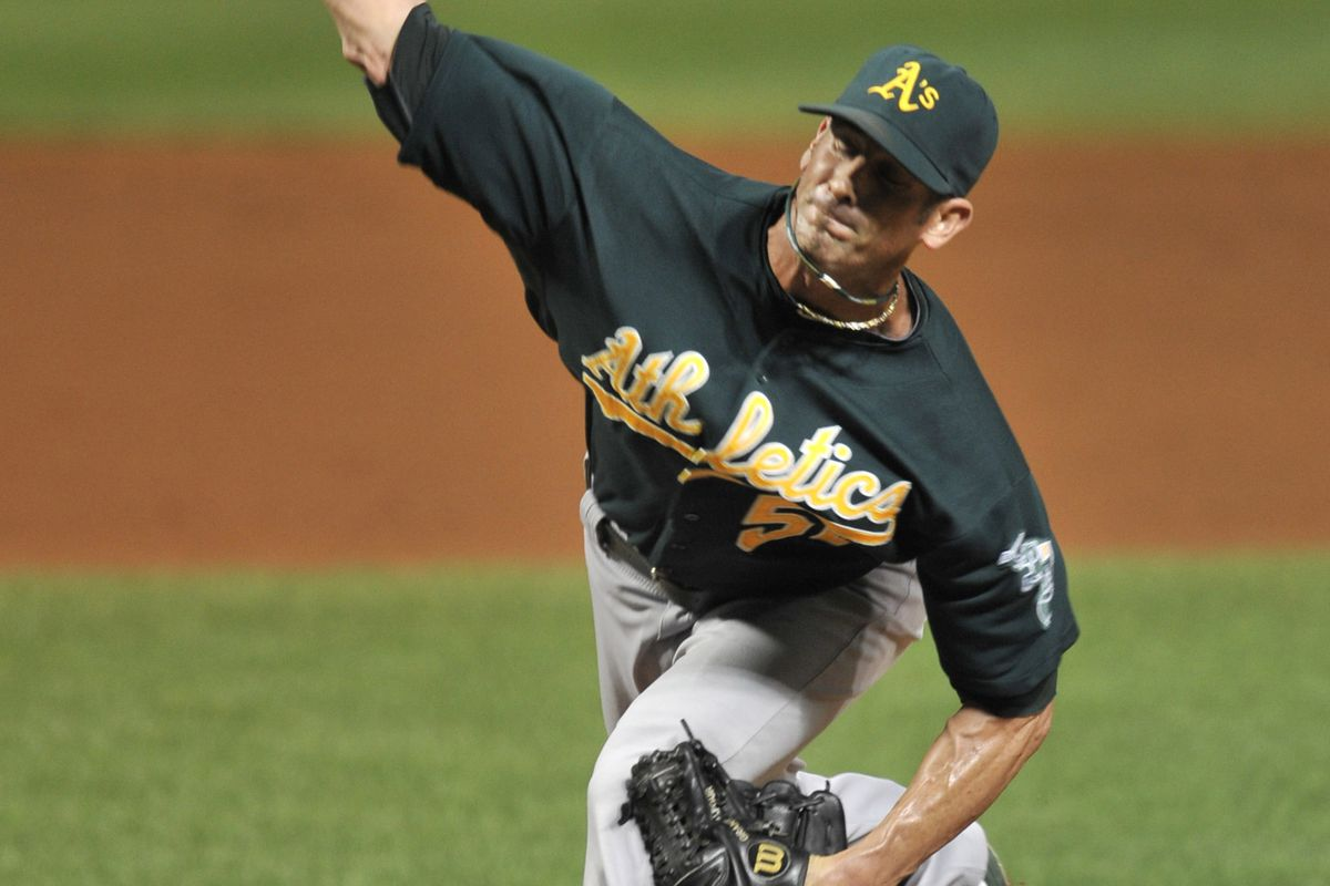 Balfour is one of the keys to the A's bullpen success.  Cursing helps.