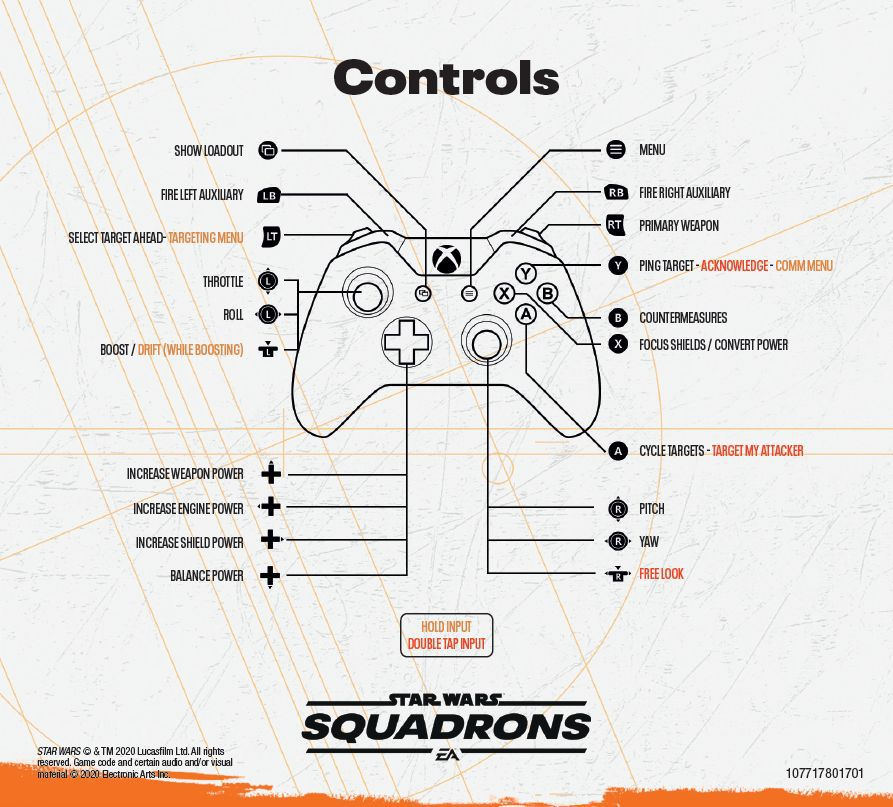 Xbox One button map. Also applicable to PC.