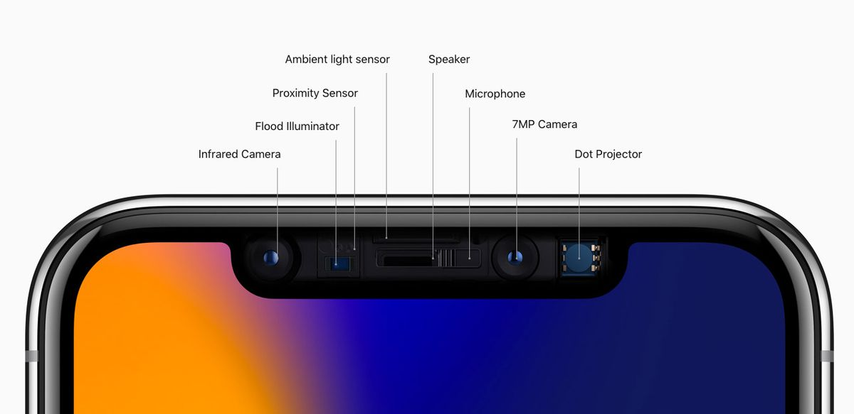 Apple Is Turning A Design Quirk Into The Iphone Xs Defining Feature