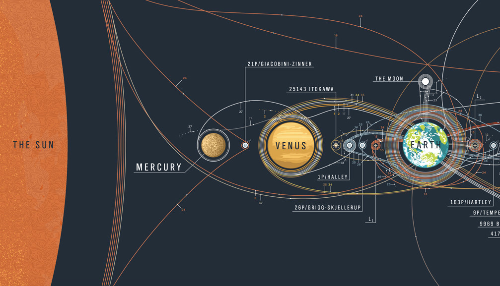 Details From The Chart Of Cosmic Exploration Image Credit Pop Lab