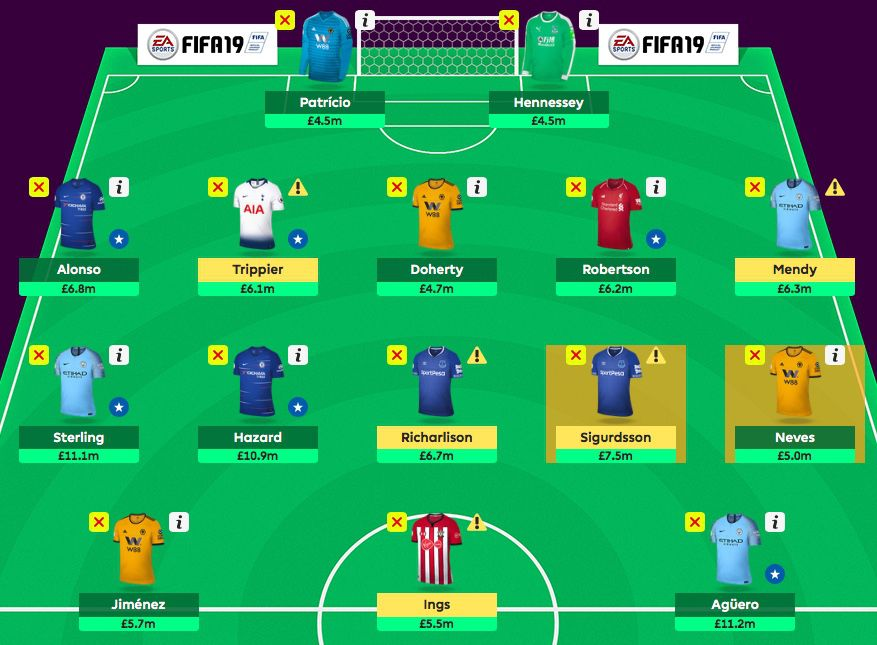 My FPL roster if I take the -8 hit
