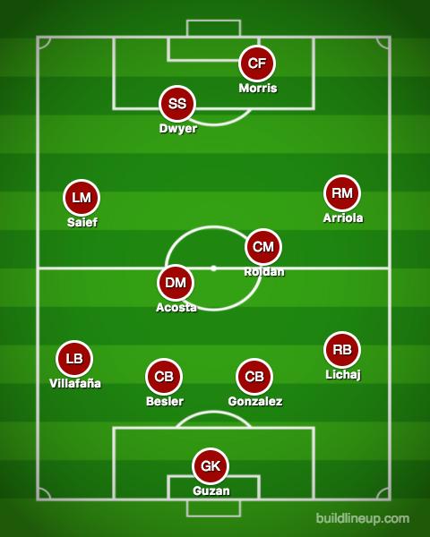 USA vs. Ghana, 2017 friendly: Lineup predictions - Stars and ...