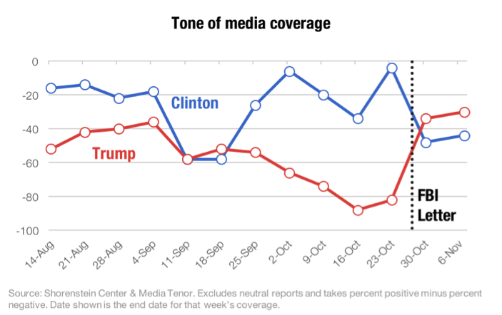 toneof.media.coverage.use.png