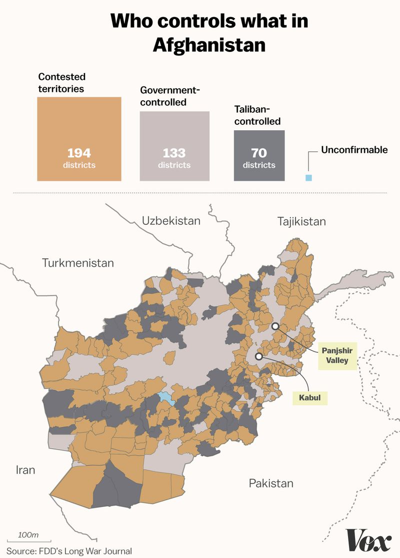 A chart showing government and Taliban control of various areas in Afghanistan.