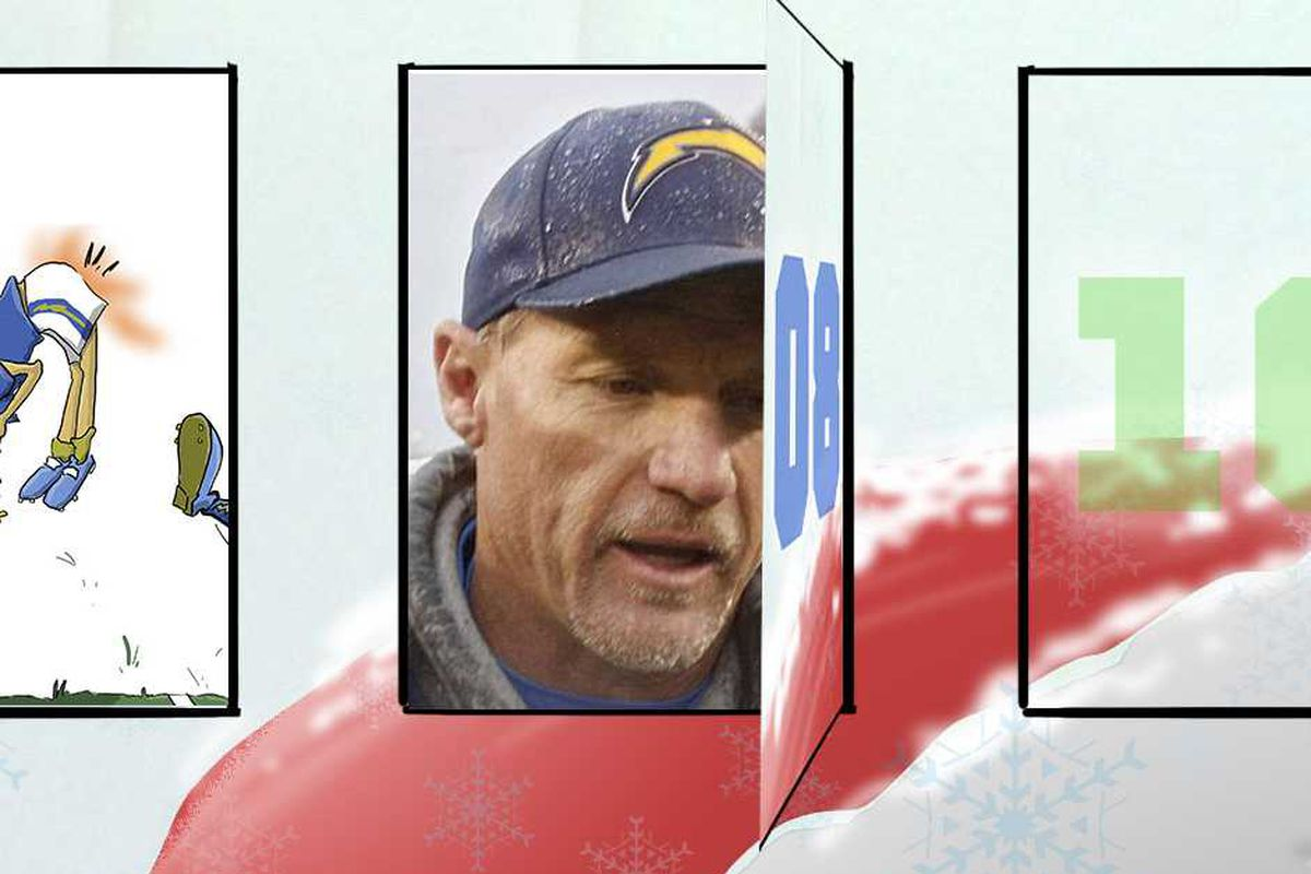 Chargers Advent Calendar Dec 8 Gee Whiz 2018 Appears