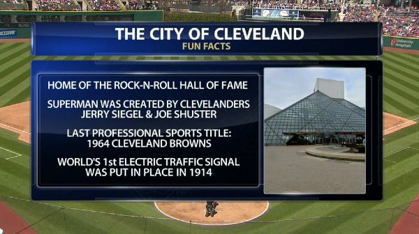 Cleveland Facts