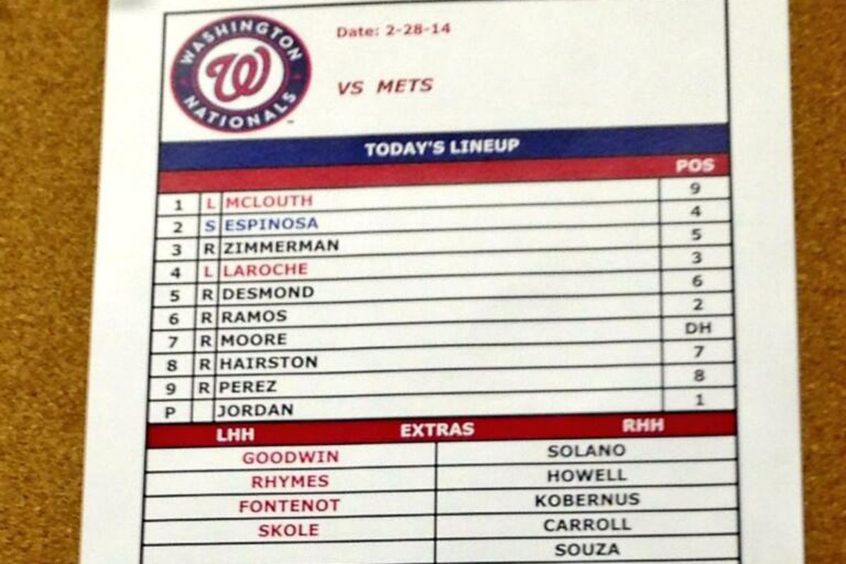 The lineup card for the Washington Nationals' 2014 Grapefruit League opener on Friday afternoon.