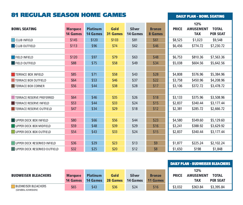 2016 full season ticket pricing