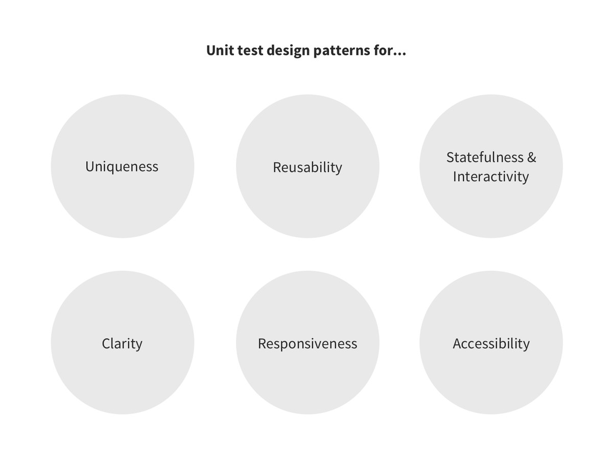 The six categories to unit test design patterns against