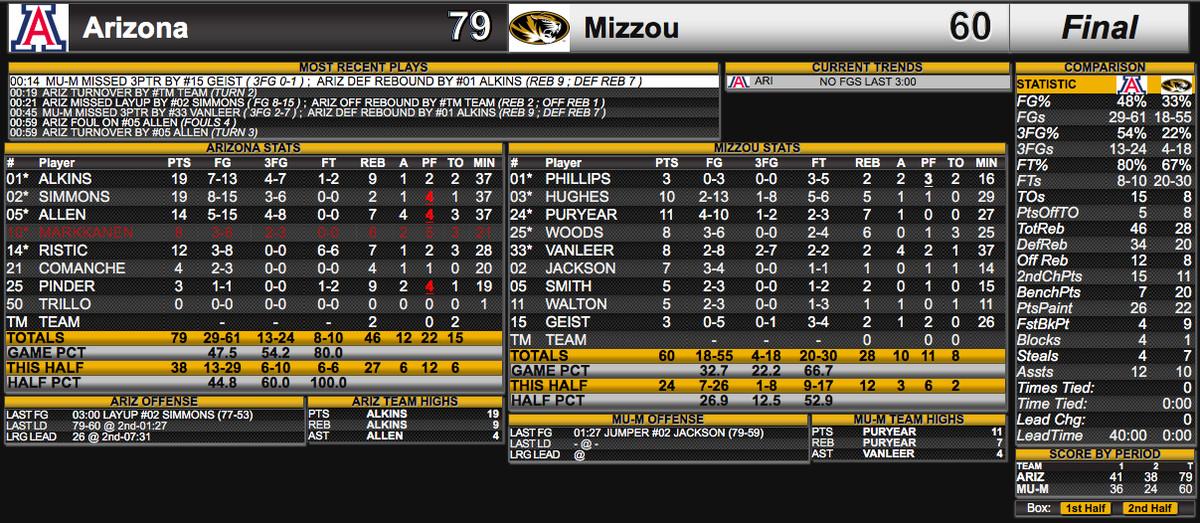 box score Arizona-Mizzou