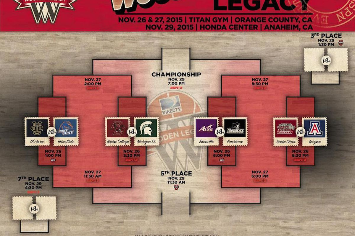 The bracket for the 2015 Wooden Legacy