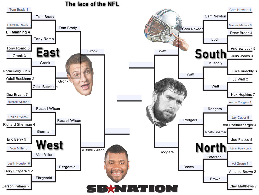Face of NFL Final Four