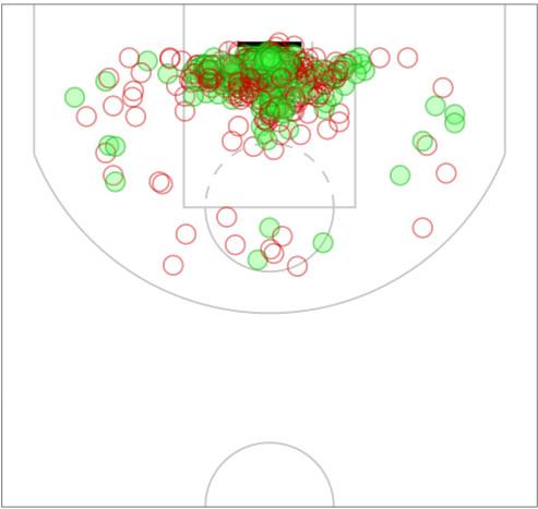 monroe 14-15 shot chart asb