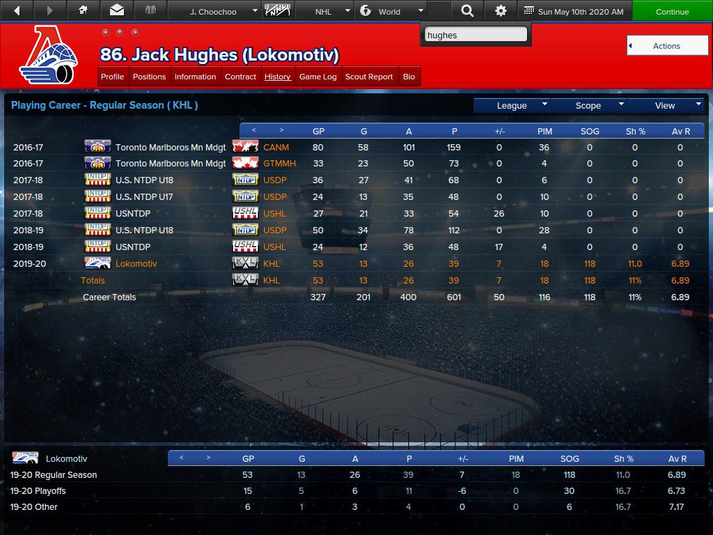 Hughes put up 39 points in 53 games with Lokomotiv Yaroslavl of the KHL