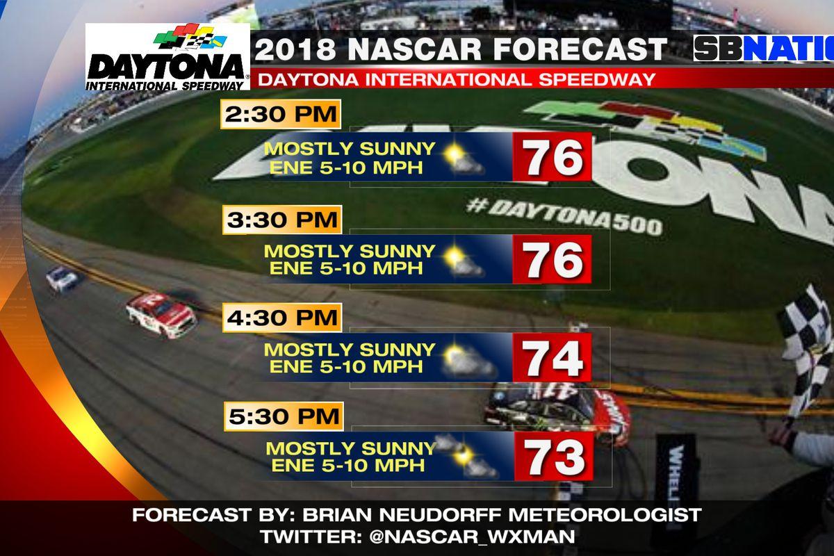 2018 Nascar At Daytona Daytona 500 Race Day Weather Sbnation Com