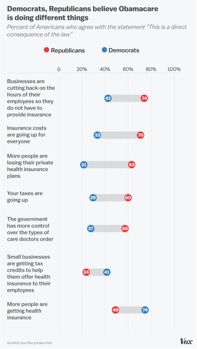 The Jon Gruber Controversy And What It Means For Obamacare - 30 dumbest sentences found in patients hospital charts