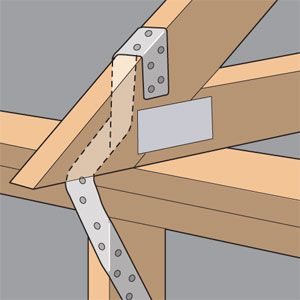 Hurricane Straps To Tie Roof And Walls Together