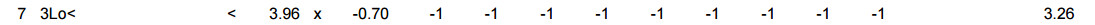"""The """"<"""" symbol on this skater's scoresheet shows that their triple loop (""""3Lo"""") was under-rotated."""