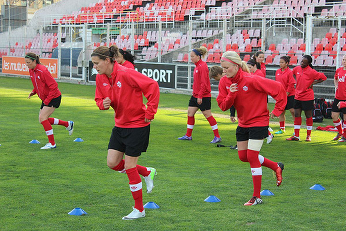 Canadian Women's National Team training in England.