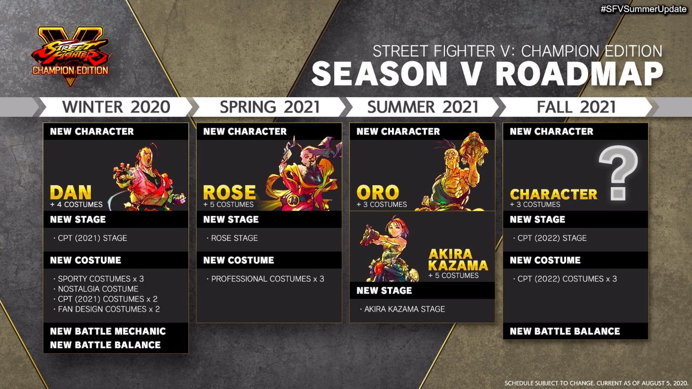 Street Fighter 5 Season 5 Dlc Characters Announced Dan Rose Oro