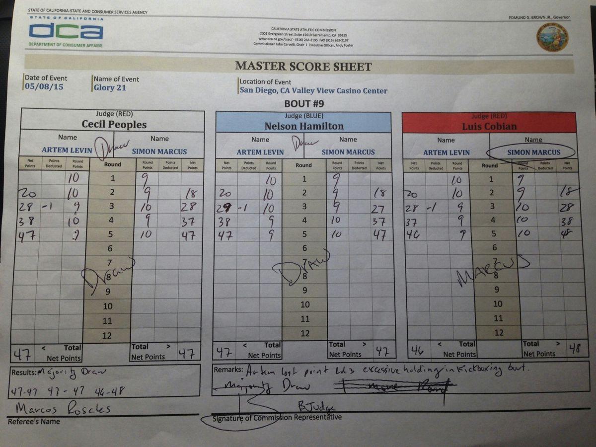 G21 Levin/Marcus Scorecard
