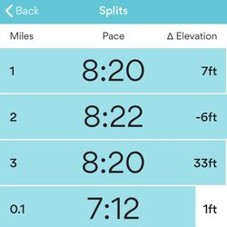 For not training at all for this, I was both happy with my splits and surprised at how consistent they were