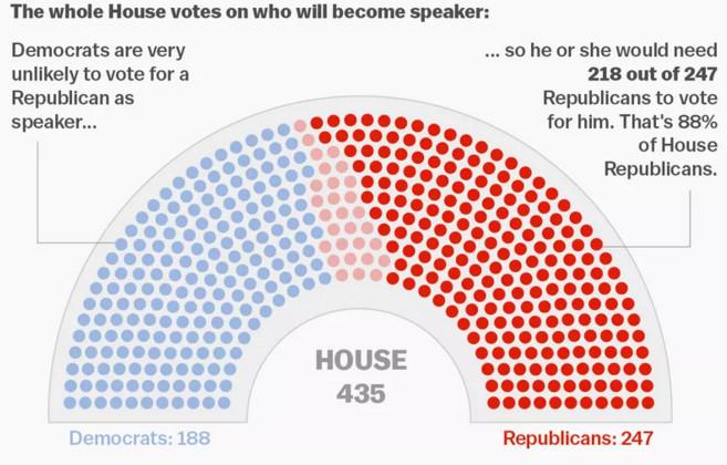 House speaker graphic