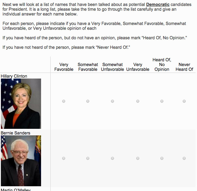 Photo+name favorability questions for Democrats