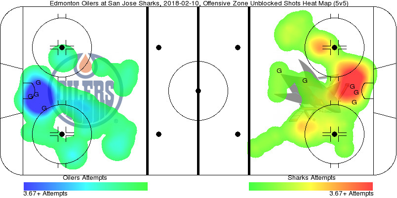 San Jose Sharks vs Edmonton Oilers February 10 2018