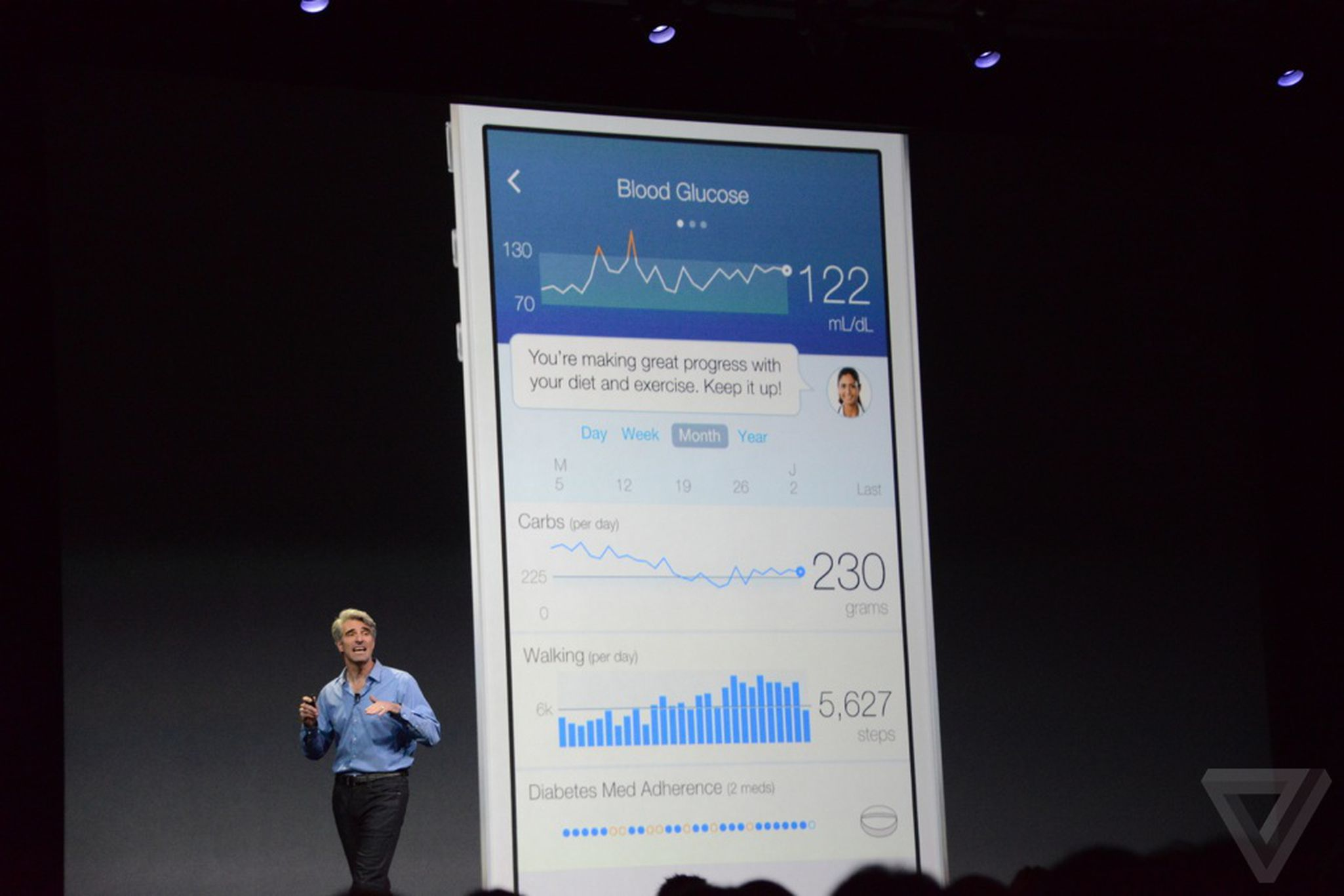 How Apple and Google plan to reinvent health care | The Verge