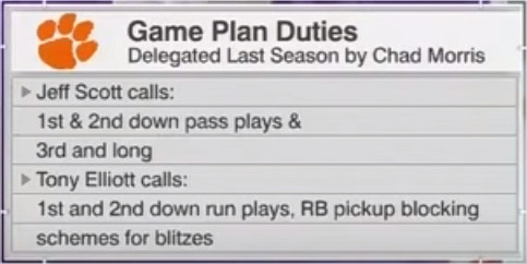 Game Planning Graphic