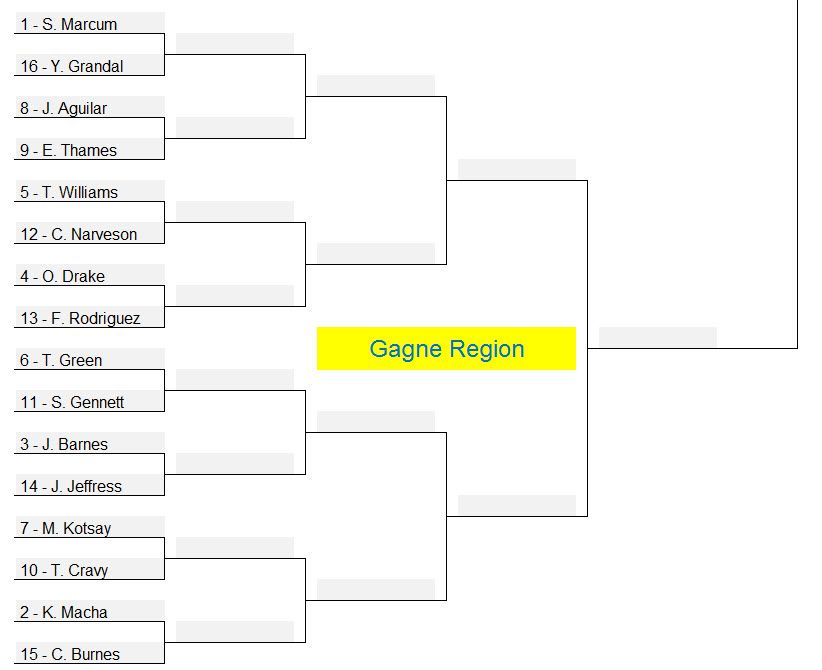 Round 1 Region 2 Least Liked Brewers Of The Last Decade Bracket