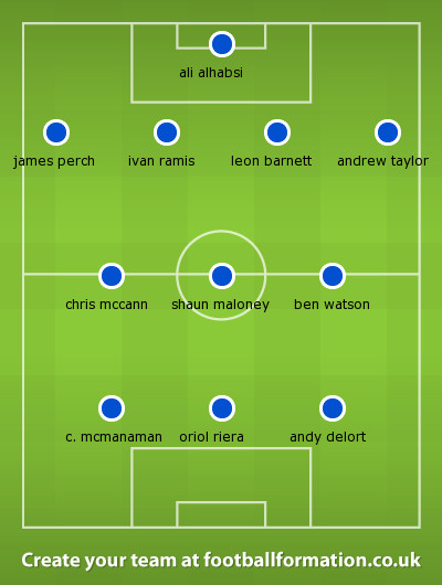 Wigan's Best Current Eleven