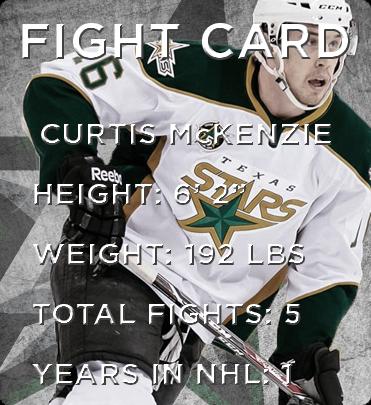 McKenzie Fight Card