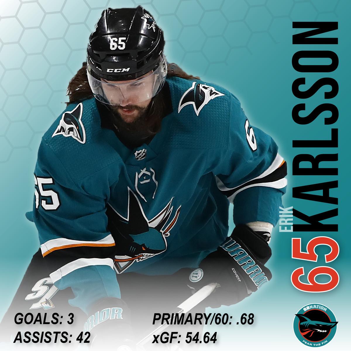 Erik Karlsson player card