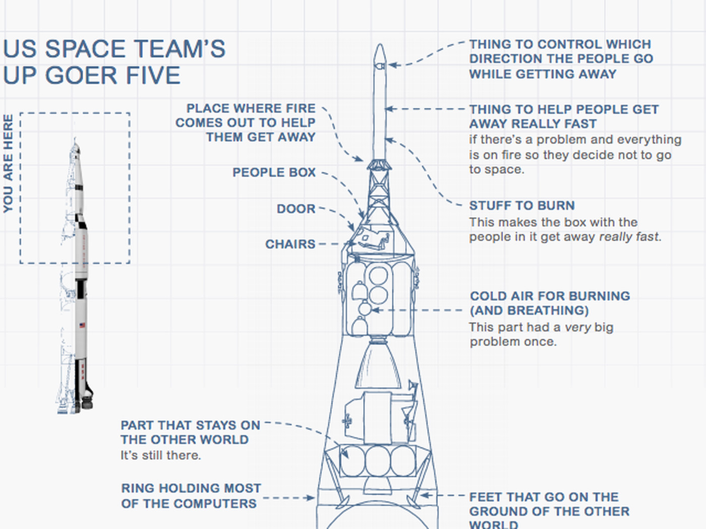 Xkcds randall munroe is providing illustrations for science xkcds randall munroe is providing illustrations for science textbooks the verge urtaz Image collections