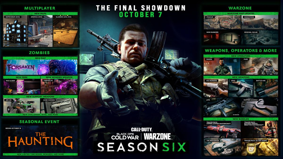 Call of Duty: Warzone season 6 roadmap