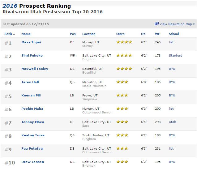 rivals 2016 recruit rankings screengrab